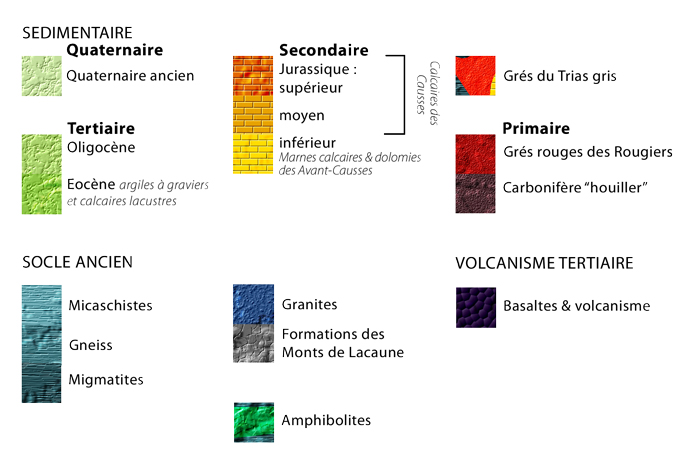 légende géologie nord aveyron
