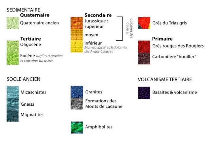 Légende carte de géologie des Grands Causses