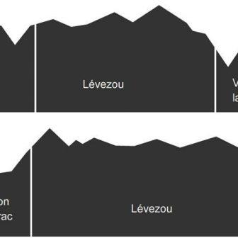 Coupes de princie implantation des monts du Lévézou