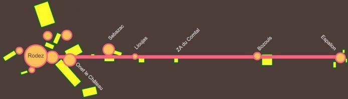 Zone d'activité entre Rodez et Espalion
